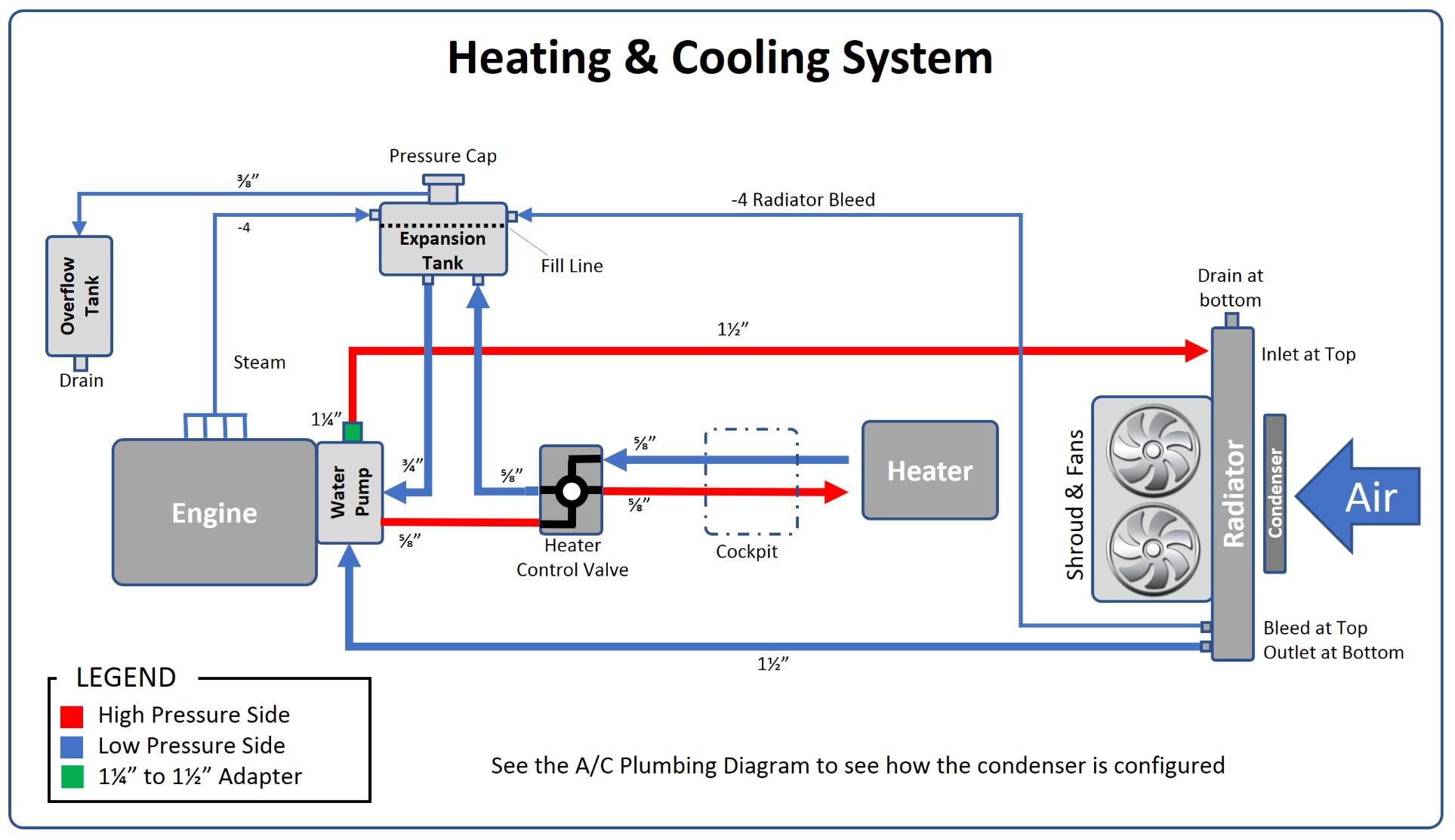 Heating&CoolingSystem.png