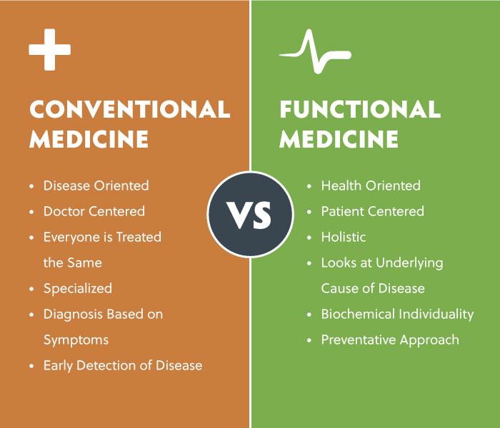 Functional-Medicine-VS-Conventional-Medicine-1.jpg