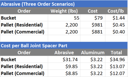 Ball Joint Spacer Analysis 1.png