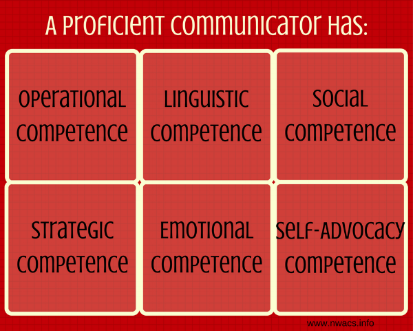 Buidling blocks for Communicative Competency.png