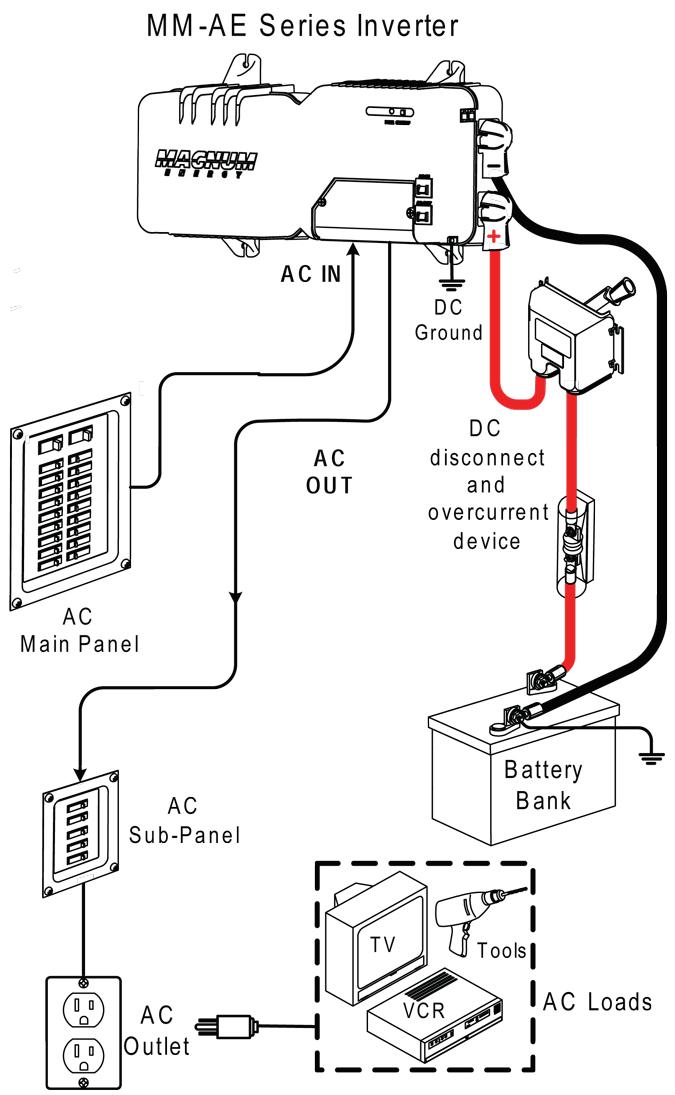 Sistema+de+respaldo3.jpg