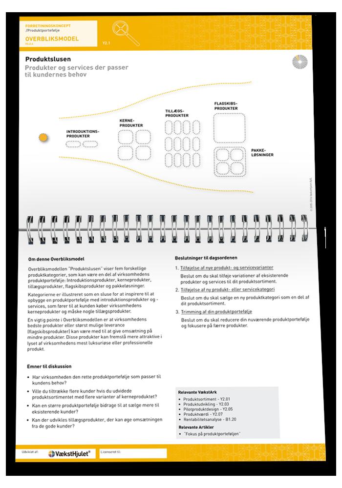 framework open Danish-Yellow.png