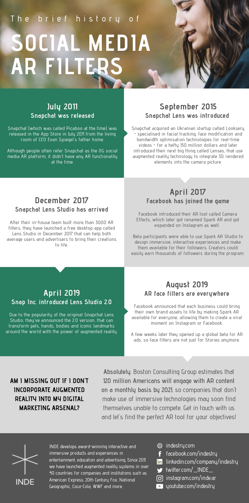 The Brief History of Social Media Augmented Reality Filters infographics
