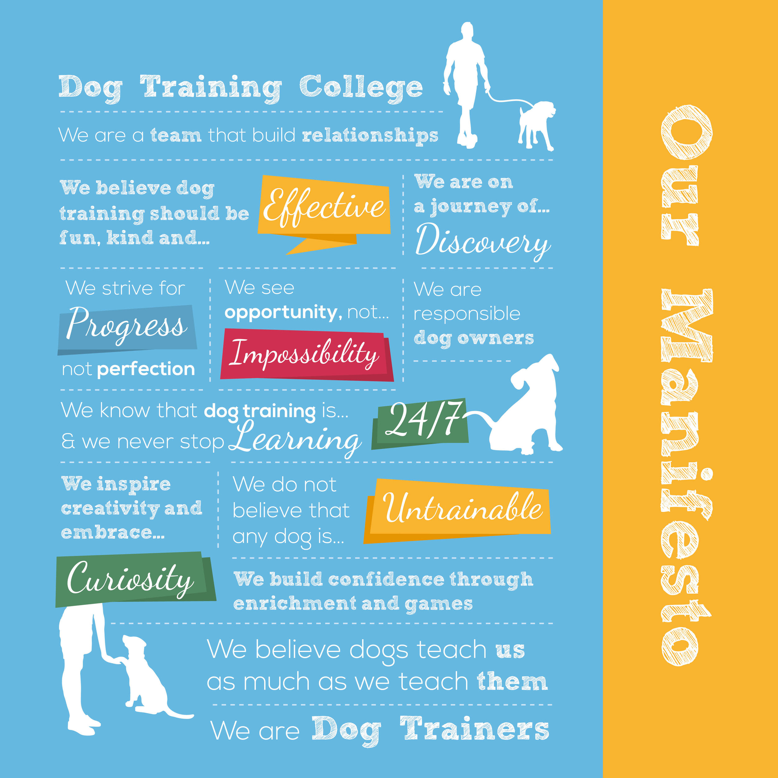 Dog Training College Manifesto Graphic White.jpg