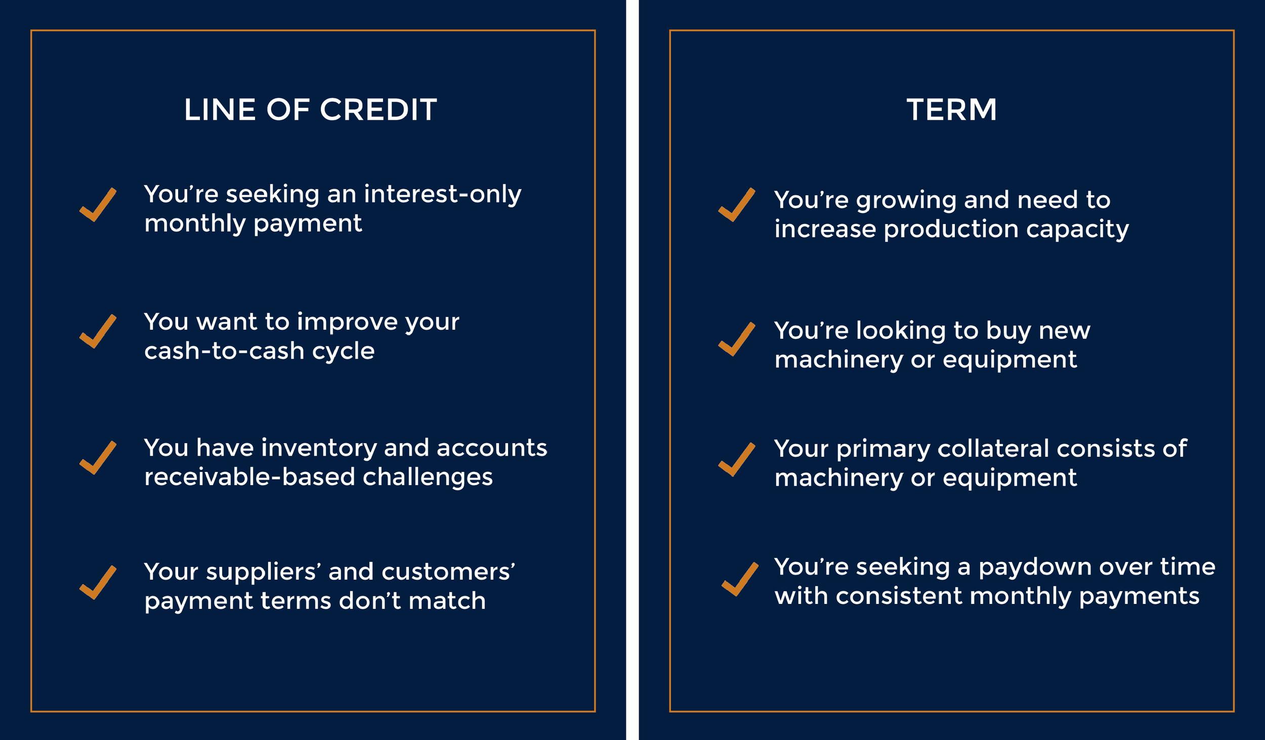 Line of Credit Loan Term Loan