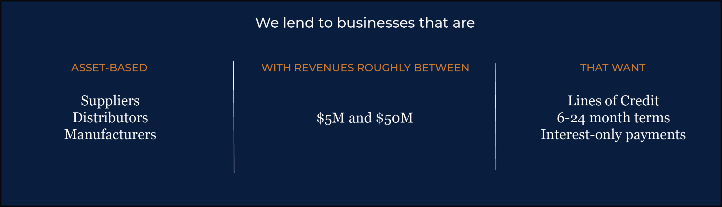 'We lend to businesses that are' (5-50).png