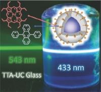 35-Nanodroplets.jpg