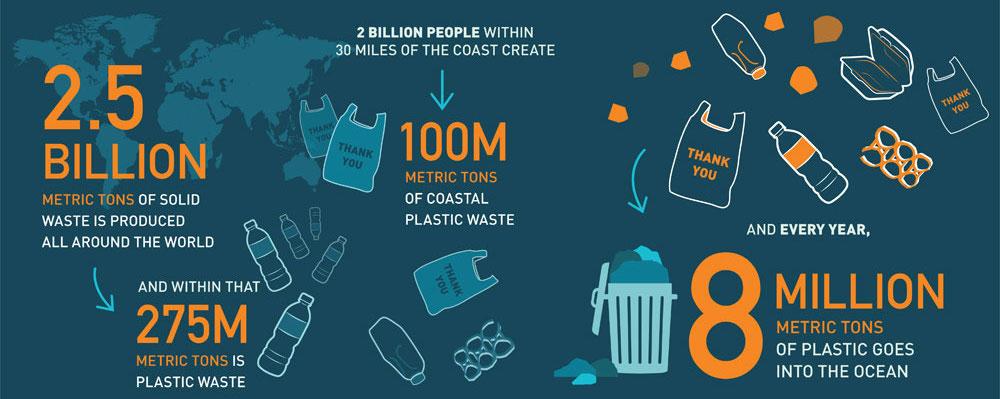 Photo from Ocean Conservancy