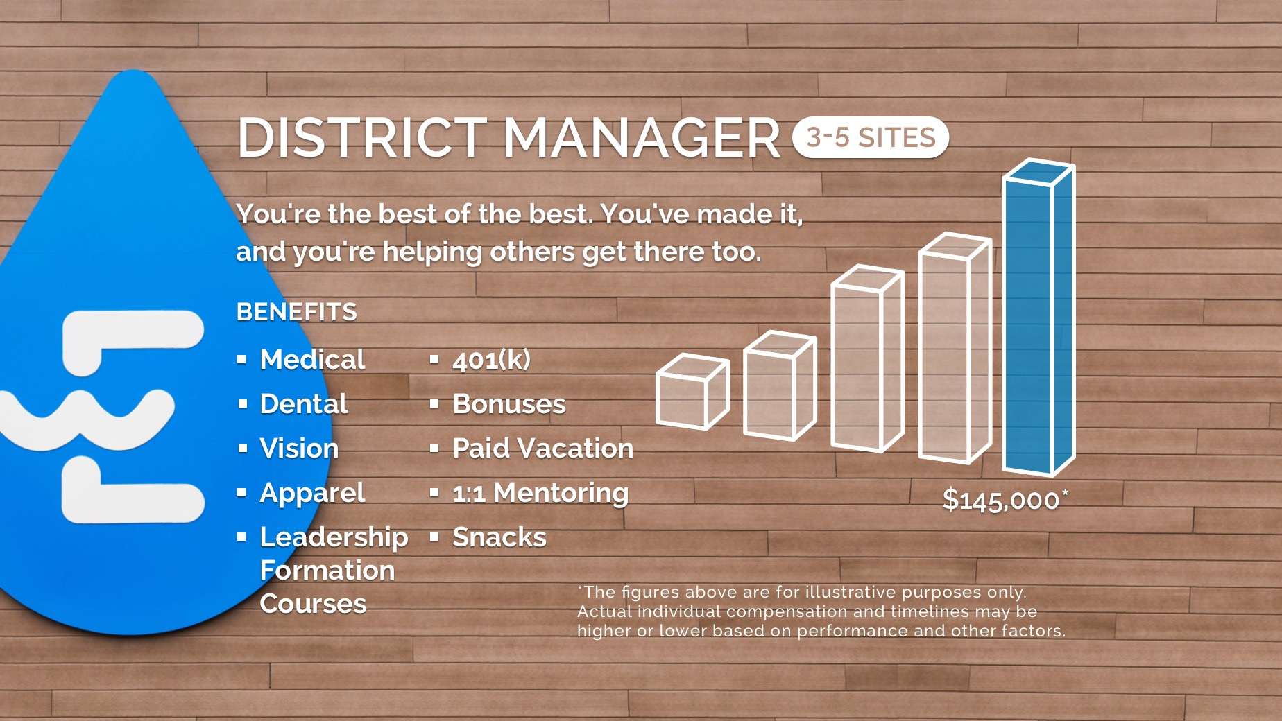 district-manager.jpg