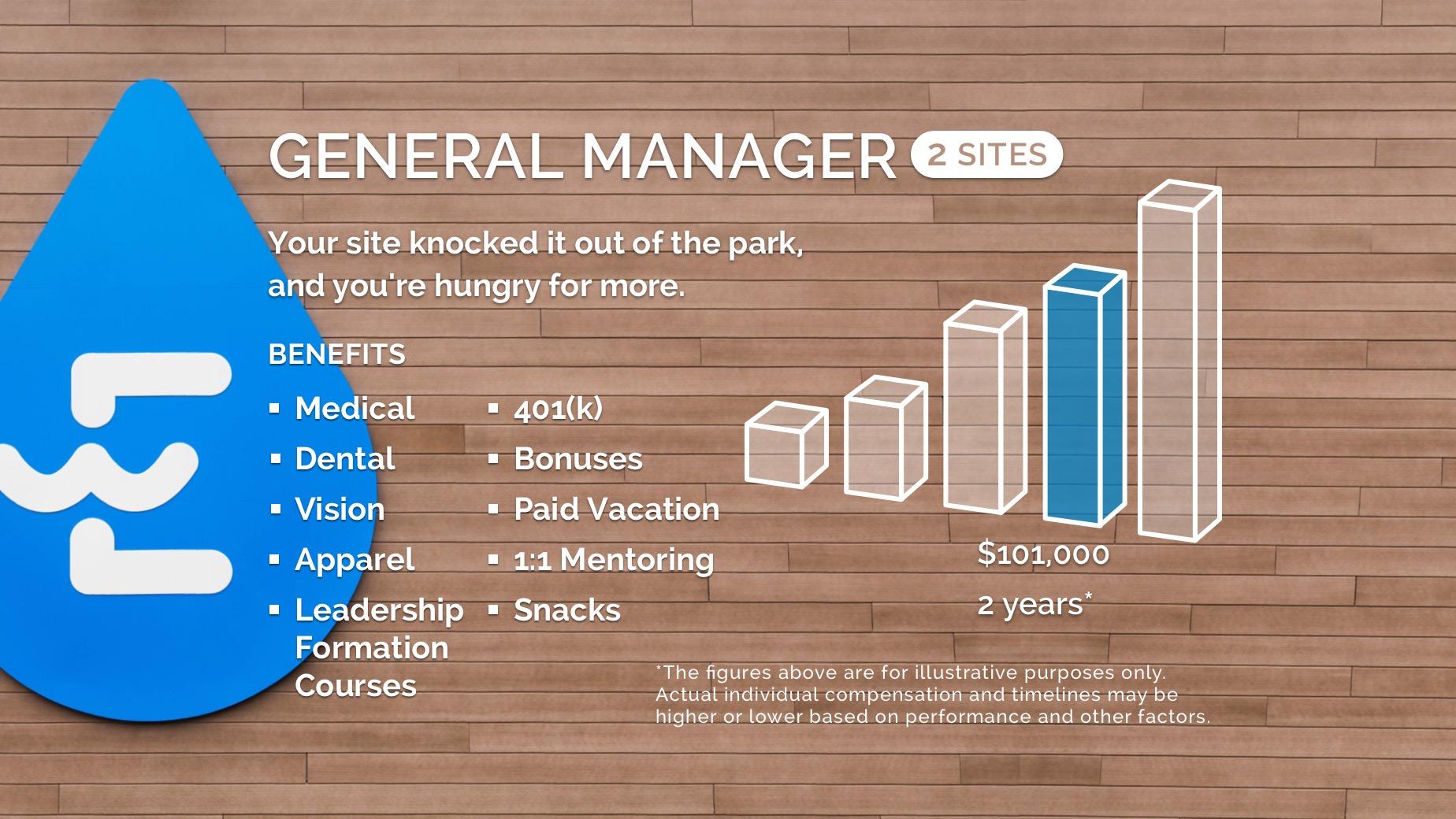 general-manager.jpg