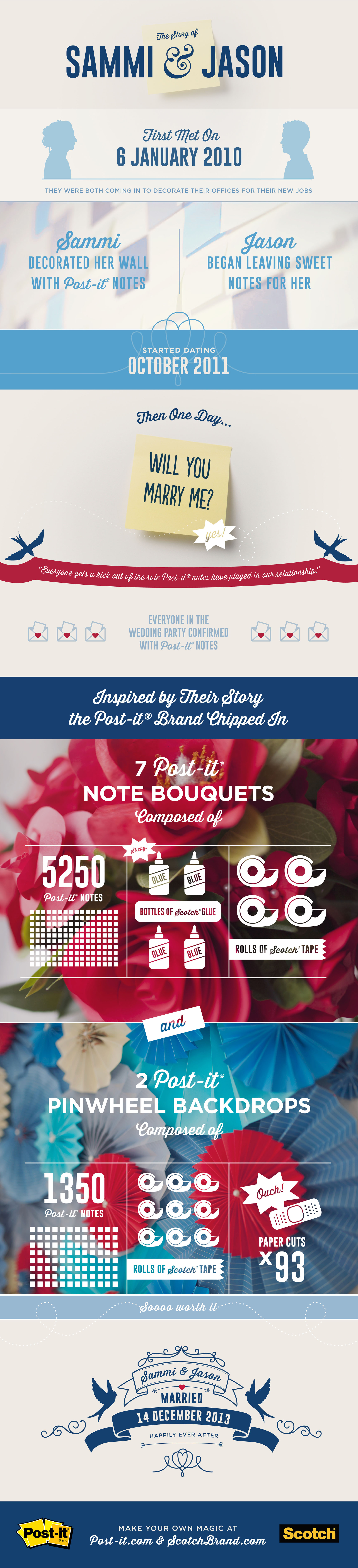 3MweddingInfographic.jpg