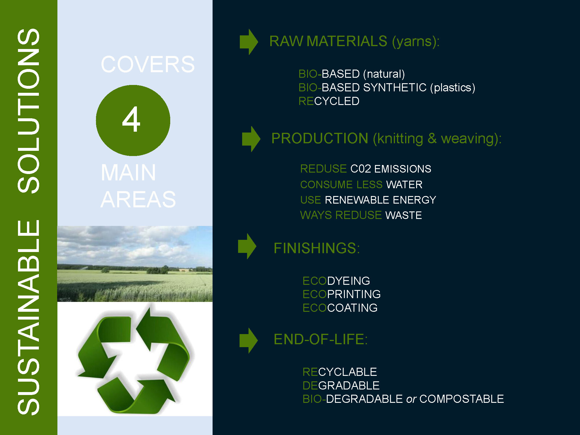 The breakdown of sustainable solutions inside the 360° Innovation Book