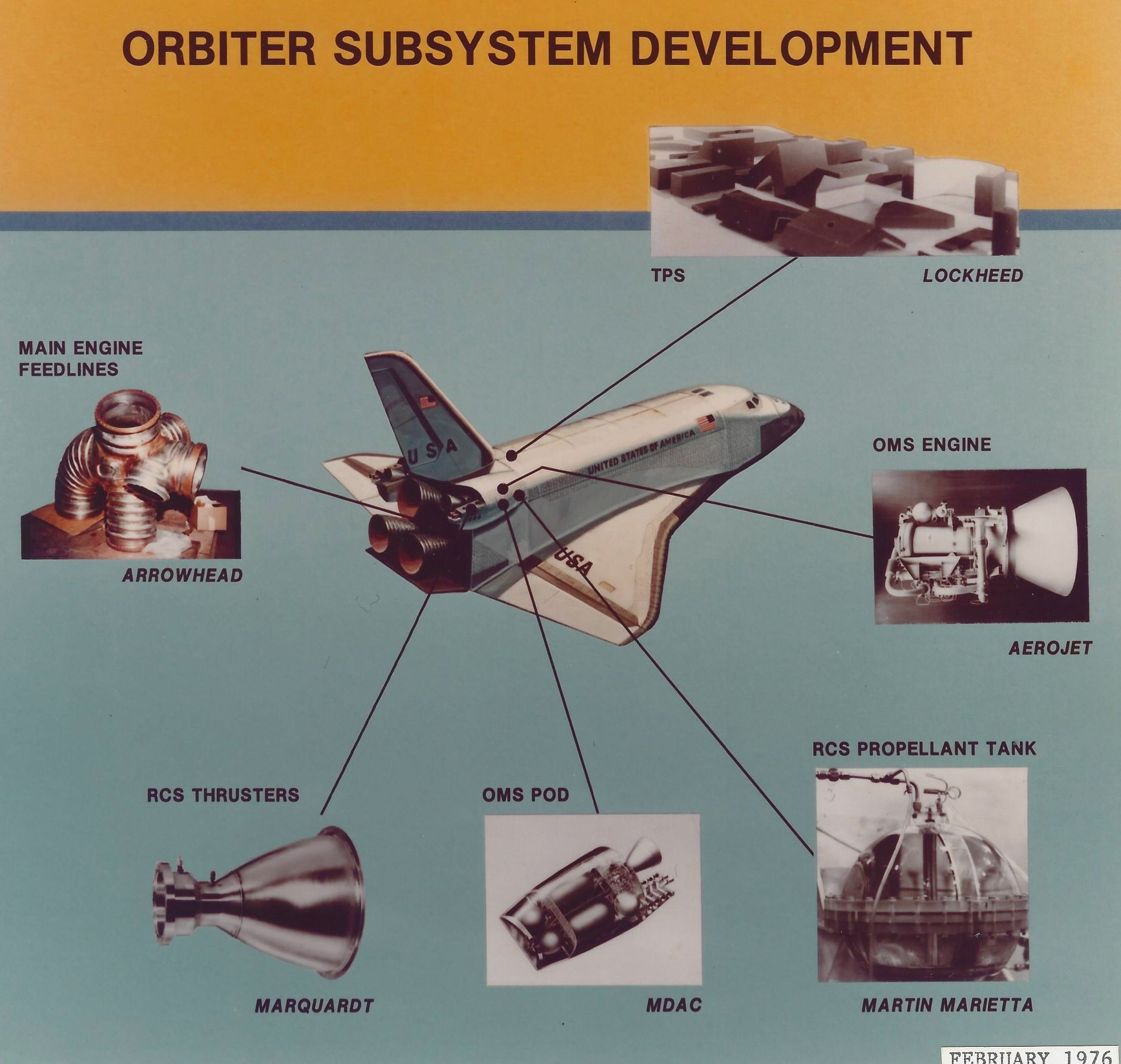 Orbiter 102 Crew Module April 1977 sub-system development Downe.jpg