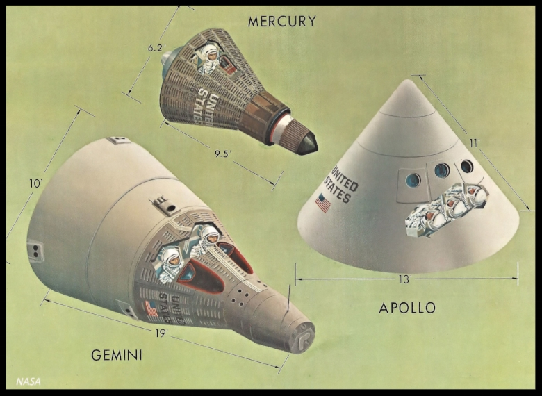 Spacecraft comparisons