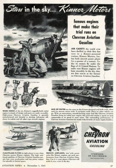 Above- Kinner Motors ad Nov 1945