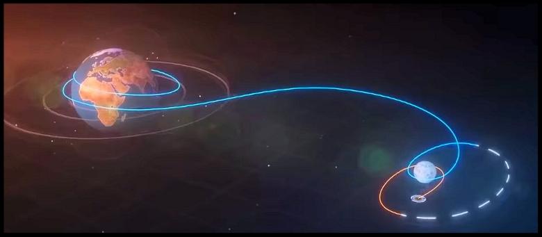 Images- NASA