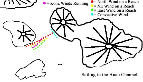 auau-sailing.jpg