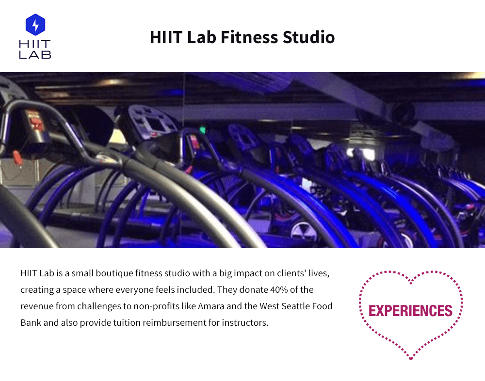 HIIT Lab Fitness Studio.png