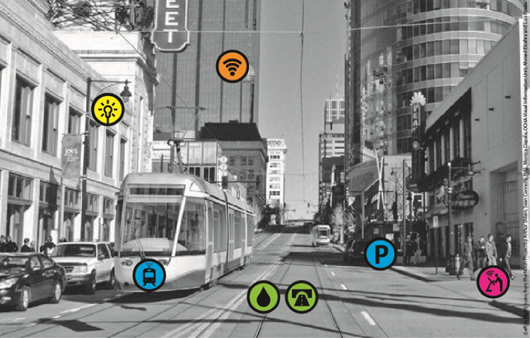 Smart City infrastructure will entail public WiFi, smart lighting, community kiosks, as well as smart transit infrastructure and parking.