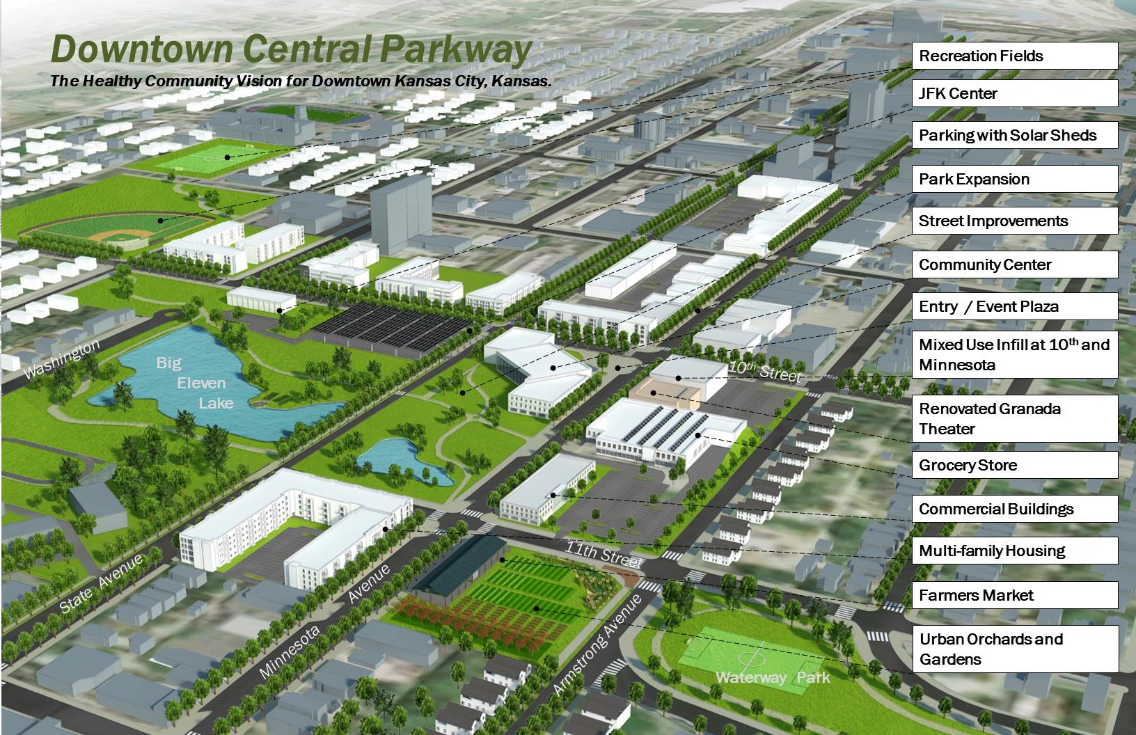The master redevelopment plan for downtown Kansas City, Kan.