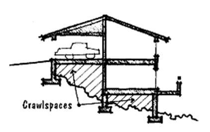 Crawlspaces 1