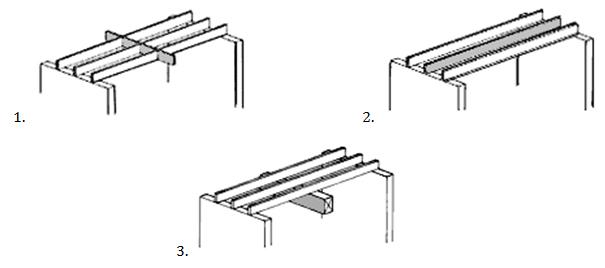 Floors/Ceiling Failure