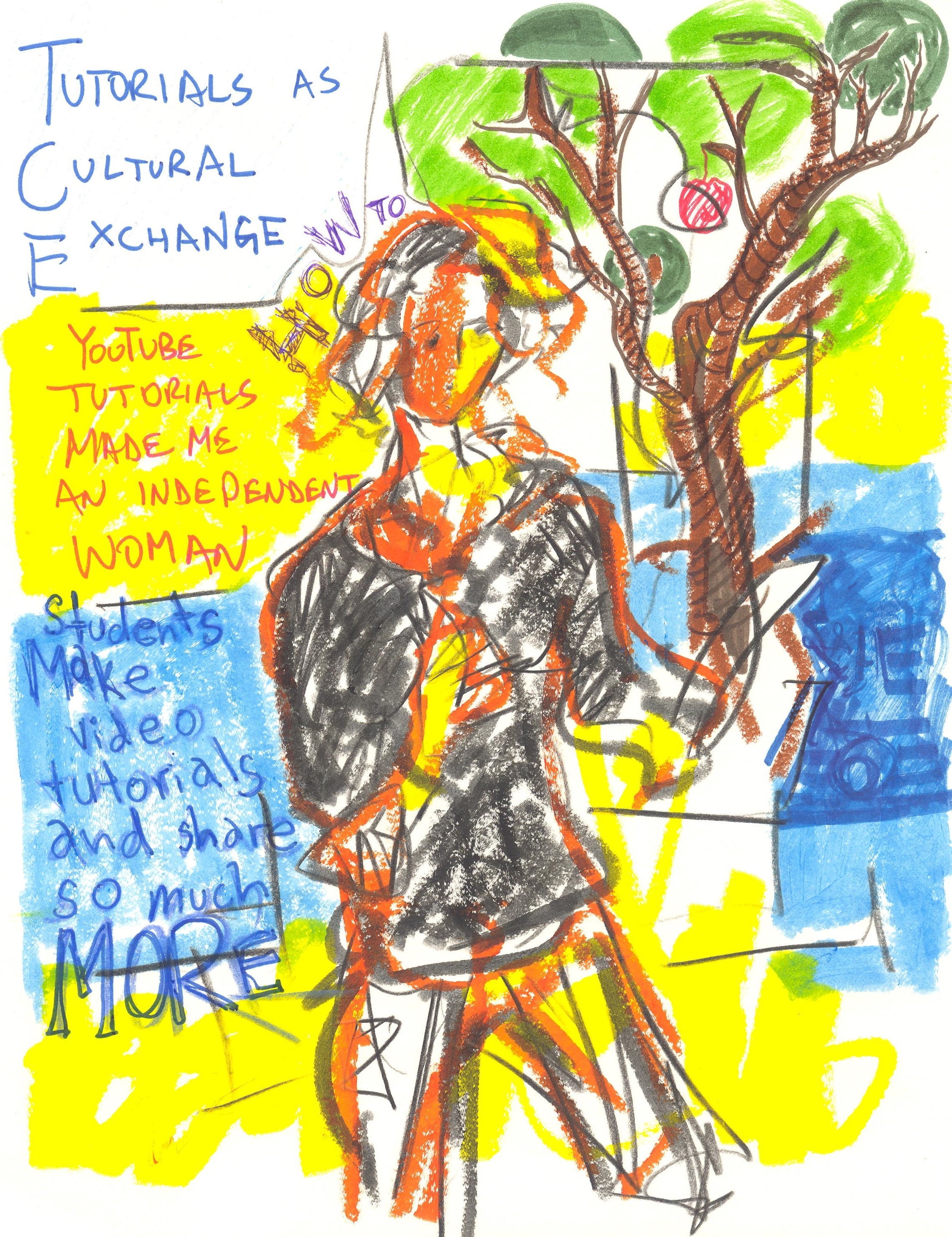 "sketchnotes by Todd Berman, mixed media on paper, 8"" x 10"", 2017"