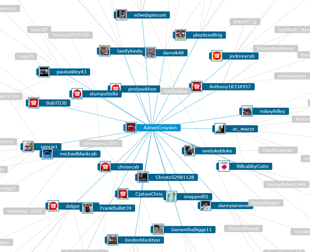 @AdrianCroydon's retweet map, portrayed in Mentionmapp.