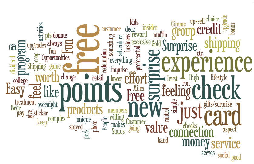 wordle-loyalty-programs.png
