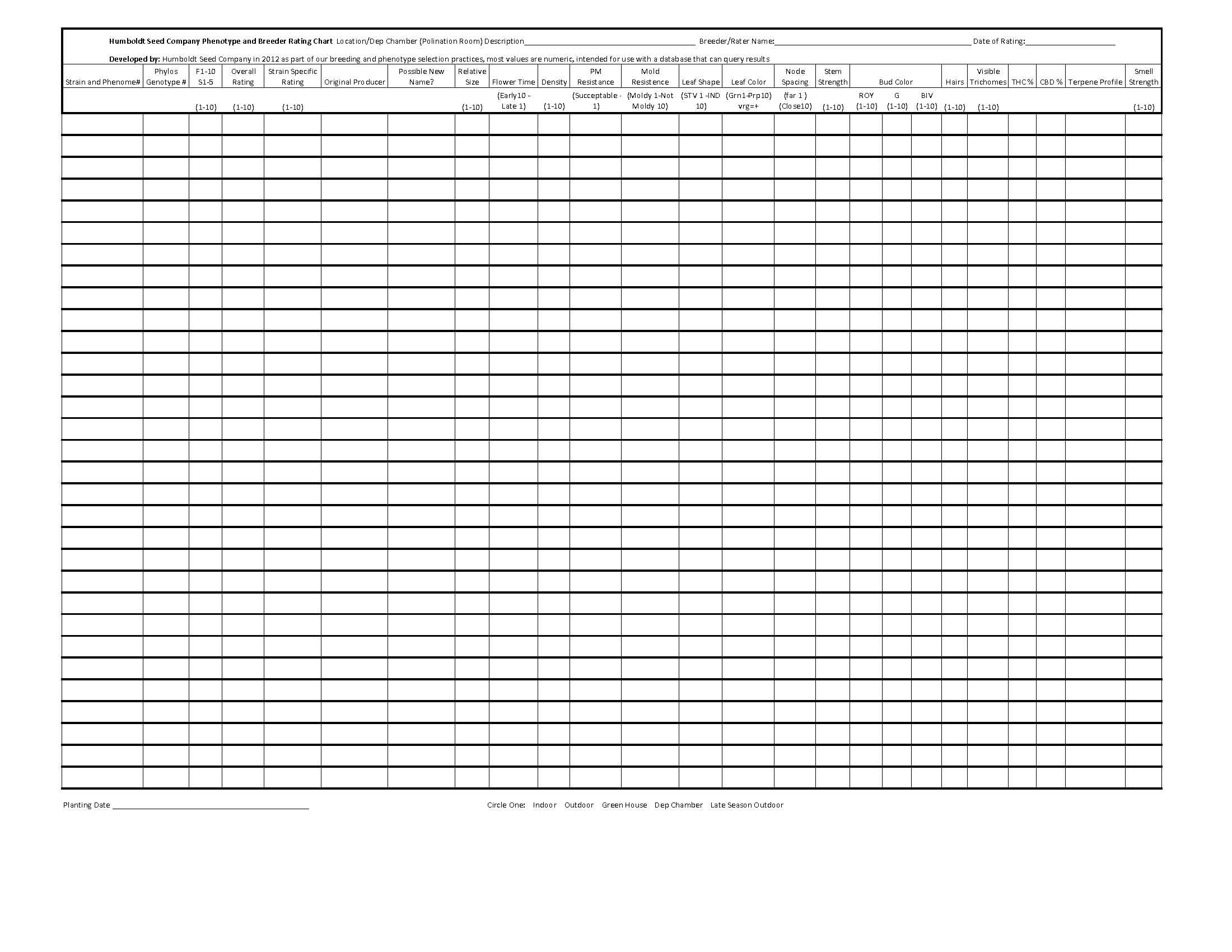 Cannabis Phenotype Rating Datasheet.jpg