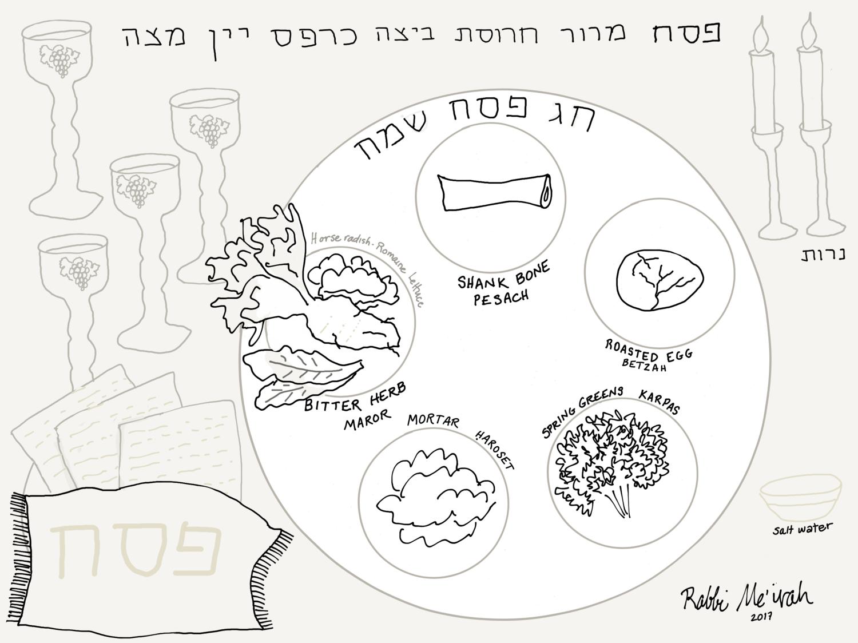 Seder Table Setting