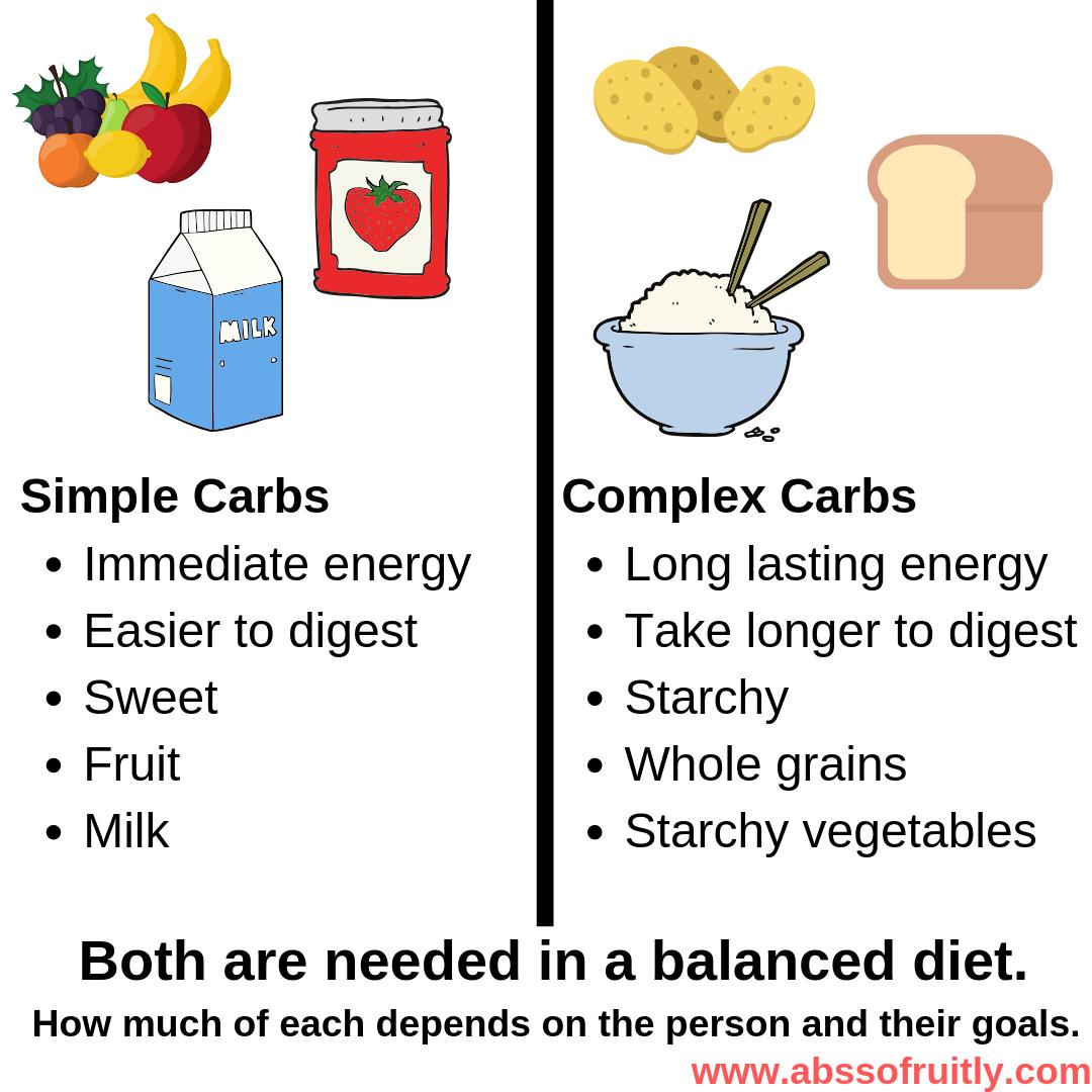 jelly, jam, fruit, milk, potato, bread, rice, carbohdyrates