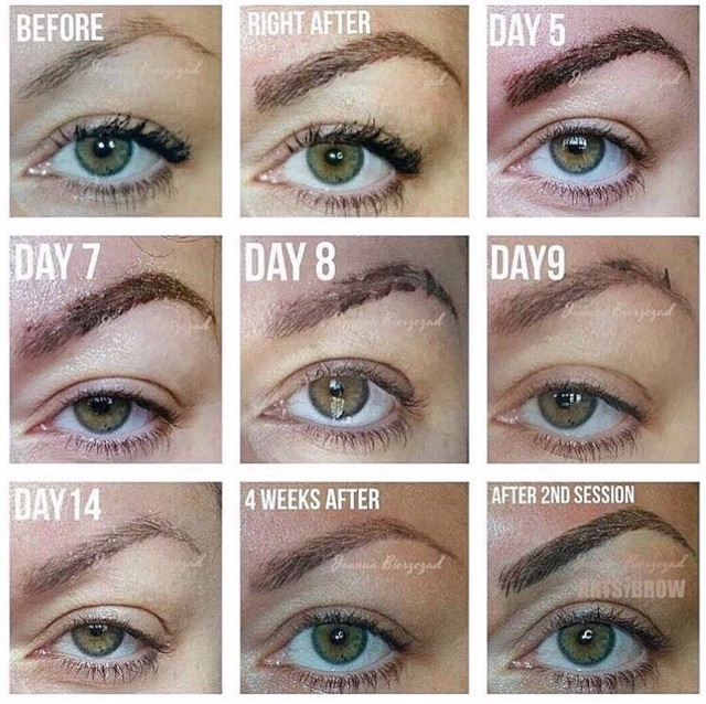 MICROBLADING TIMELINE EXPECTATIONS