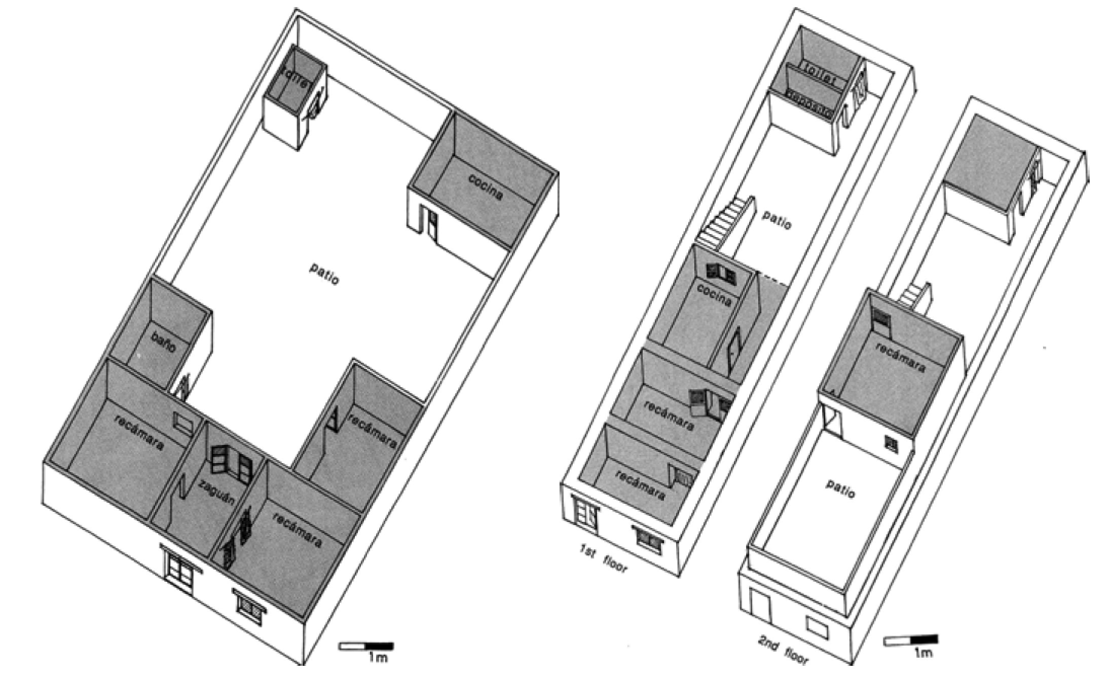 A diagram of typical Mexican housing patterns