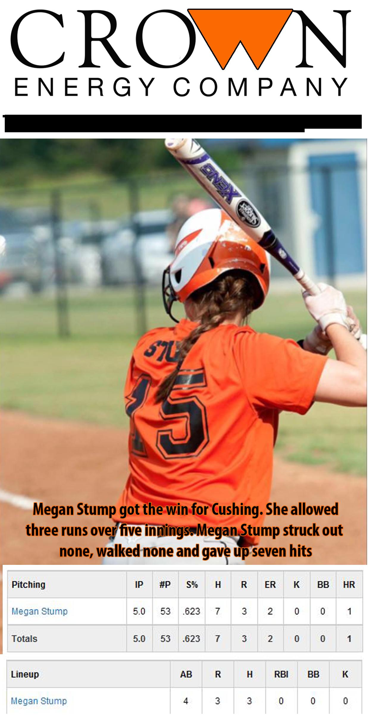 Megan Stump selected the      crown energy MVP              04/08/2016