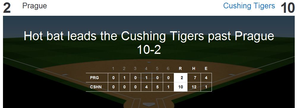 Official Stats of Lady Tiger Softball