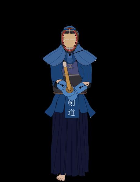 Targets in kendo. Migi = right, hidari = left.
