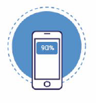 90% Open rates on texts versus 18% on email and 1% on social media -