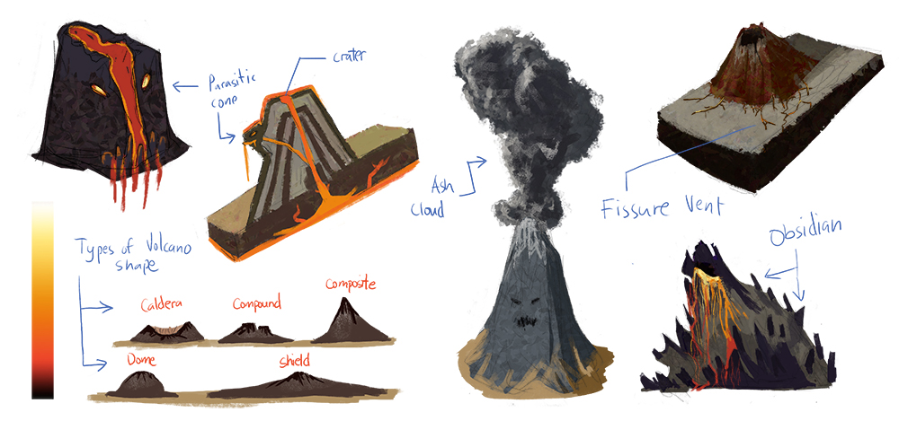 alvin3_0108_volcano_styletest.jpg
