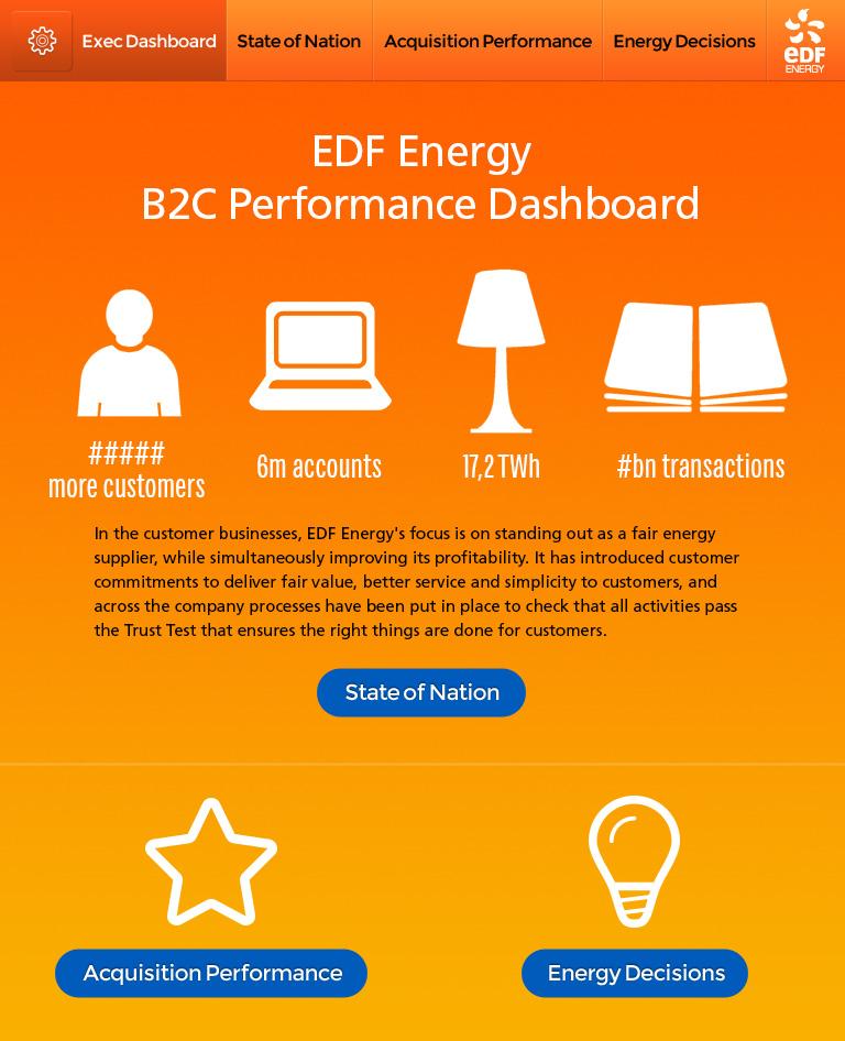 EDF-ExecDashboard-000Home-v06anon.jpg