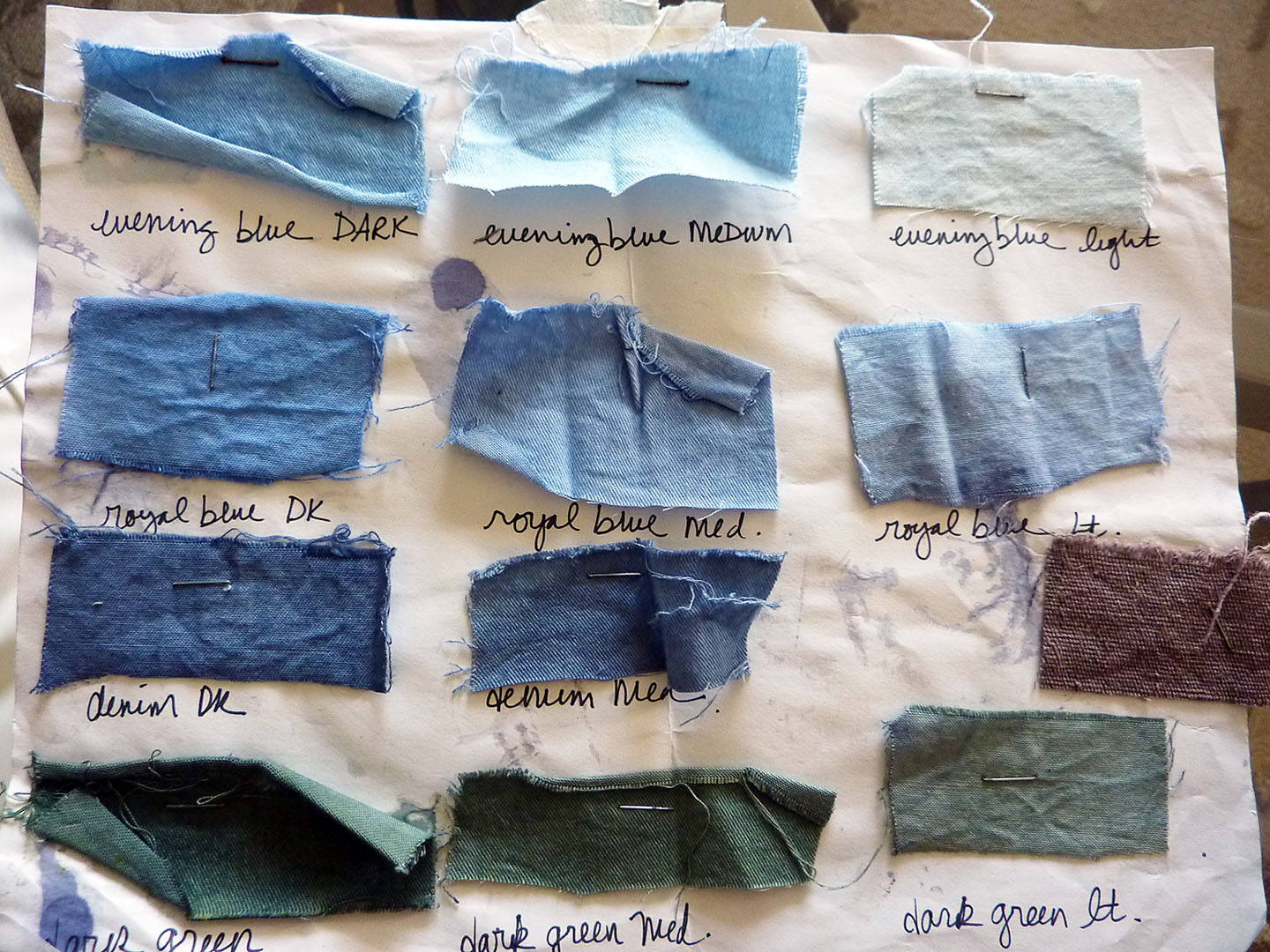 photo   hand-dying tests