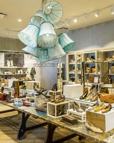 photo | anthropologie