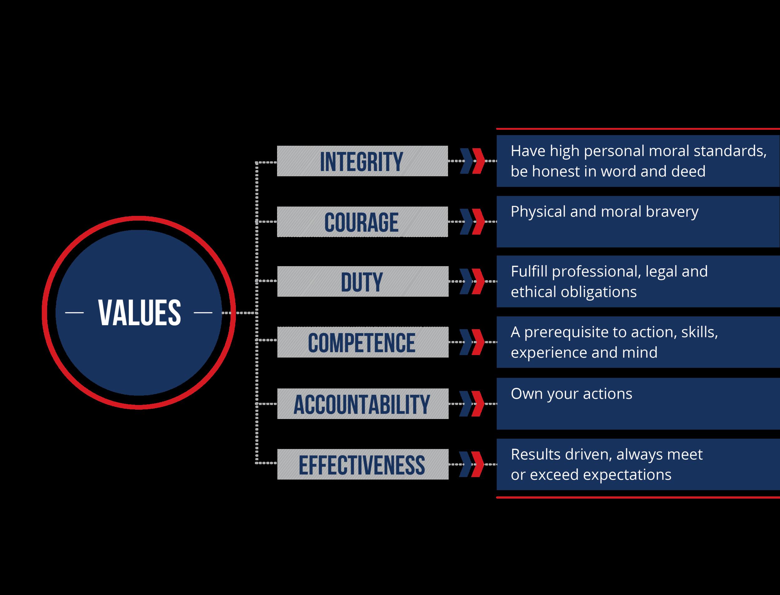tag_values.png