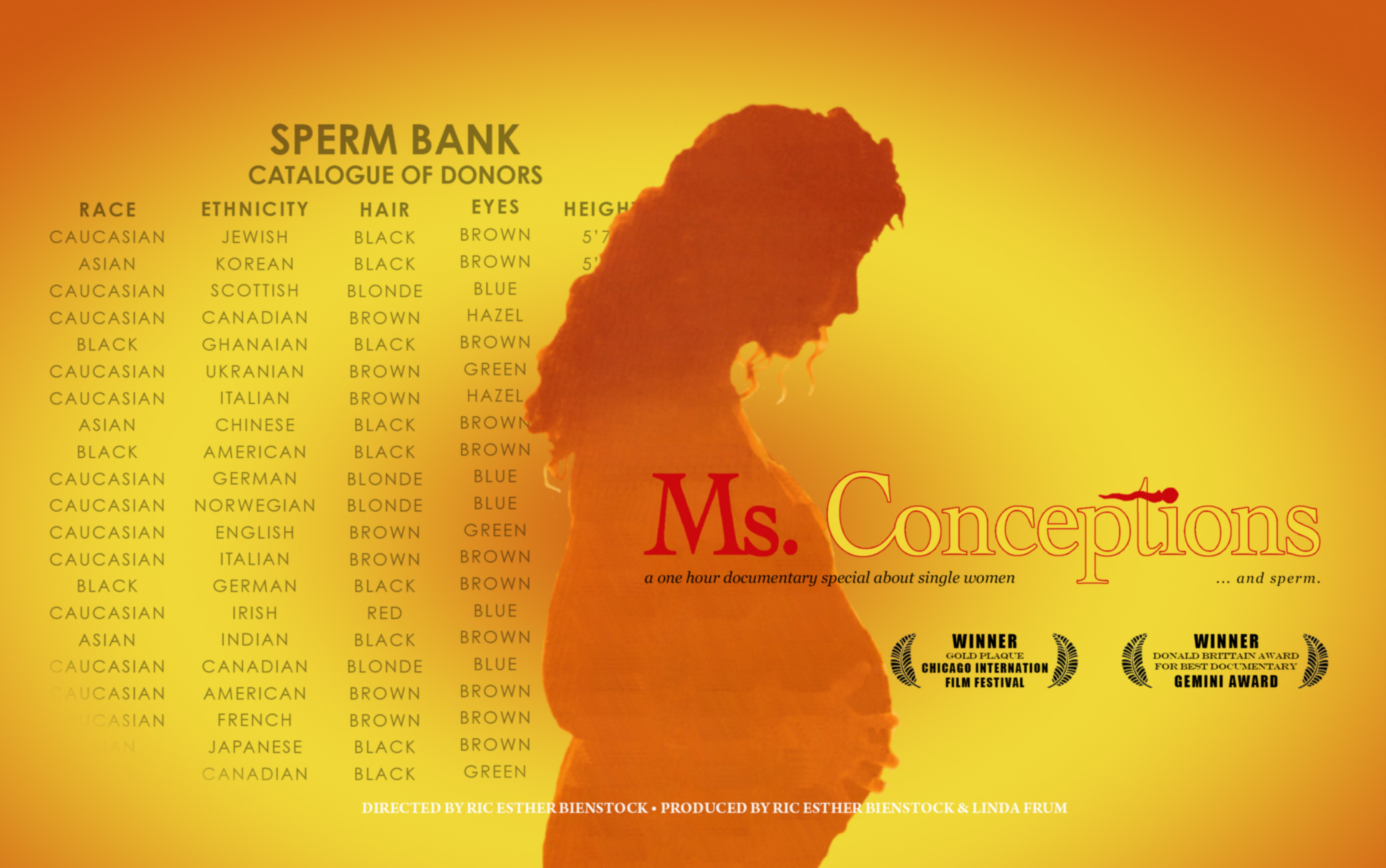 Re-release coming soon...      This 16mm documentary follows single mothers by choice, as they navigate sperm banks, pregnancy and parenthood.    Learn more...