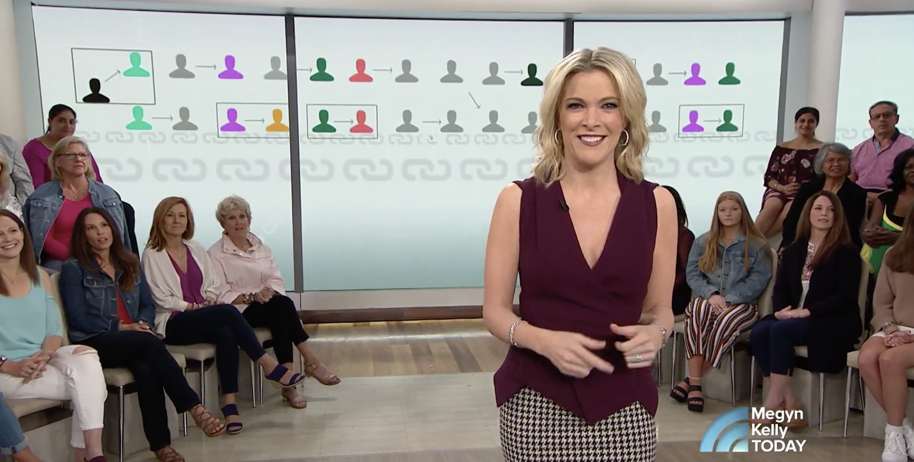 46 Person Kidney Chain! - This story is exploding across the web. Megyn Kelly interviews participants in a 46 person chain of donations this morning on the Today show. Grab some popcorn and some tissues and settle into your easy chair for quite a story HERE. https://www.today.com/…/meet-members-of-a-kidney-transplant…