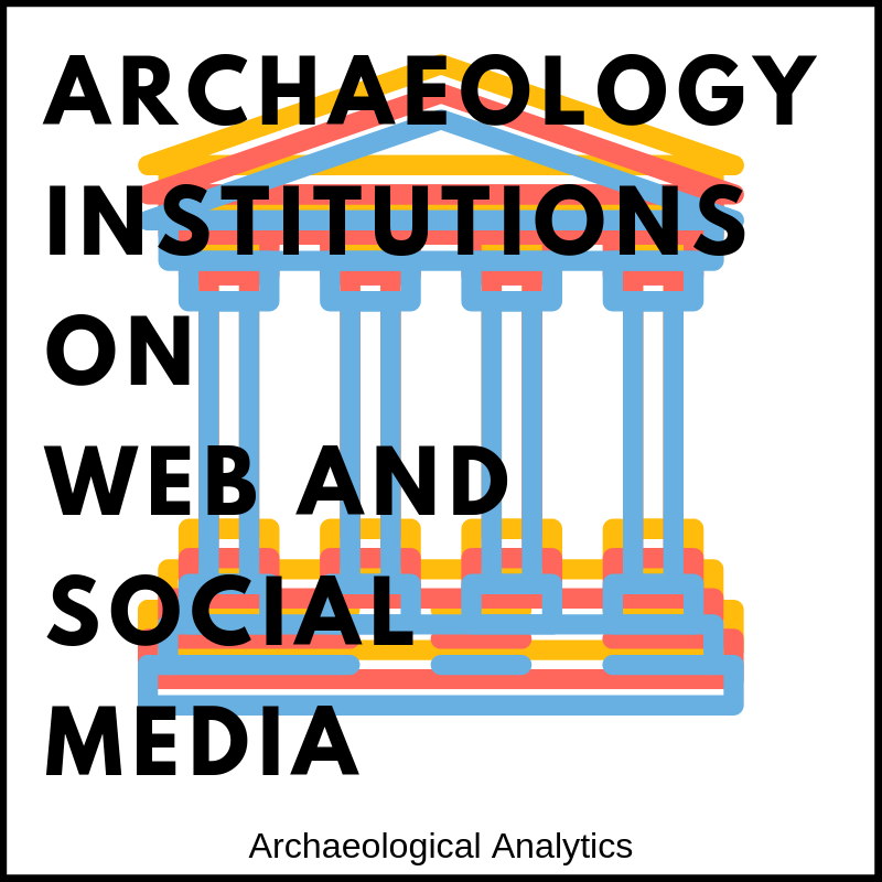 Archaeological Institutions on Web and Social Media