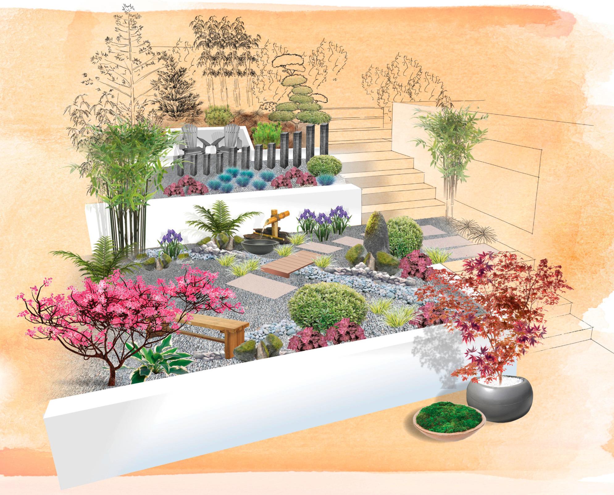 Japanese gravel garden.jpg