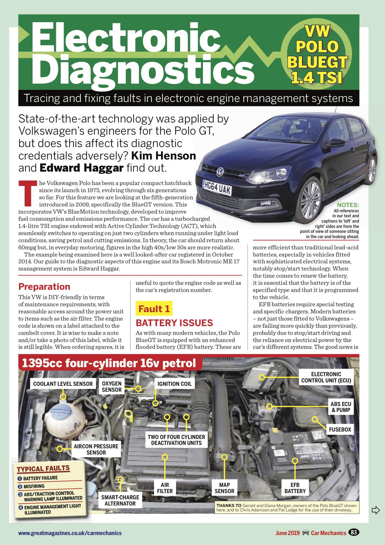 JUNE, 2019 — Car Mechanics