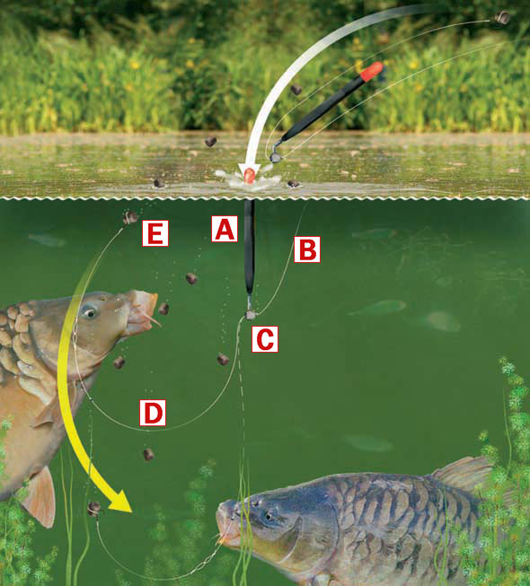 bream tench fishing Waggler float attachment adaptors slider float roach