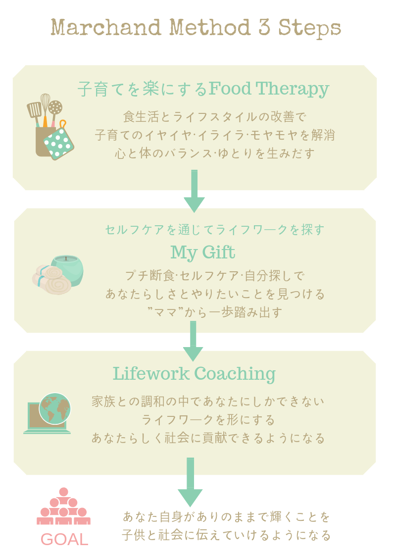 Mentoring (1).png